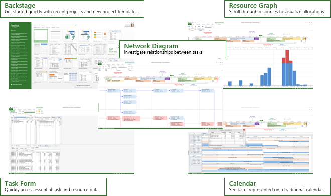 Project 2013 gantt chart tools