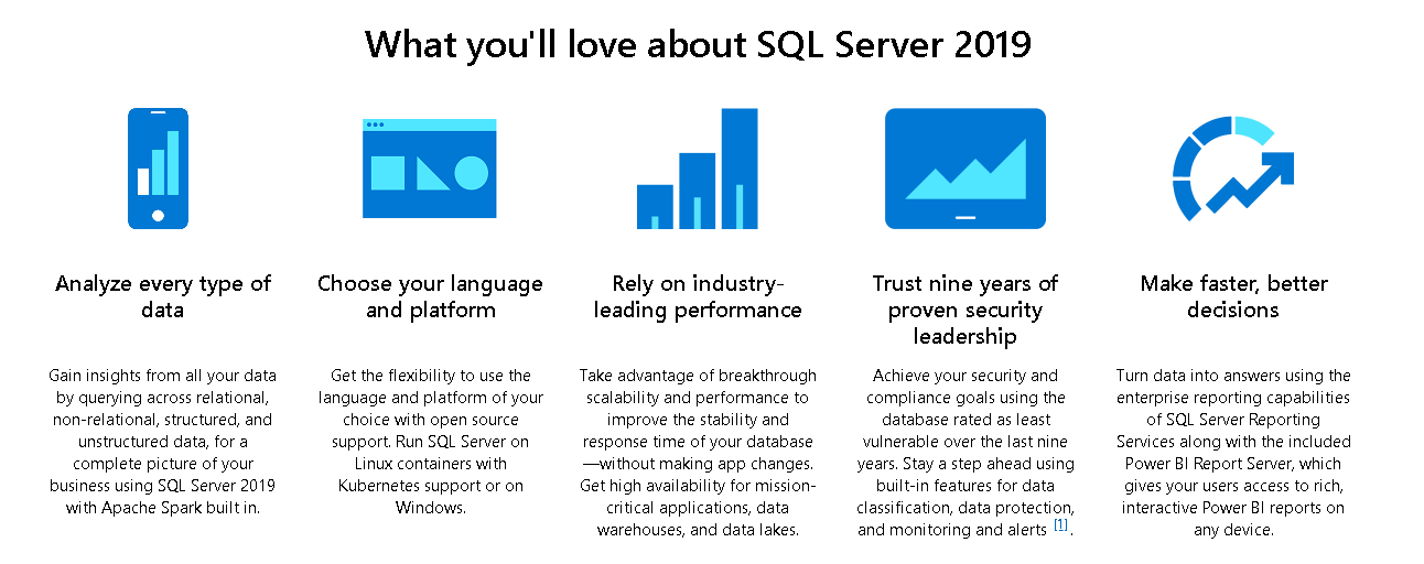 Microsoft SQL 2019 in action